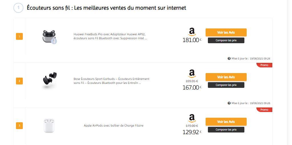 Tableau comparatif Écouteurs sans fil Source: test-et-avis.com